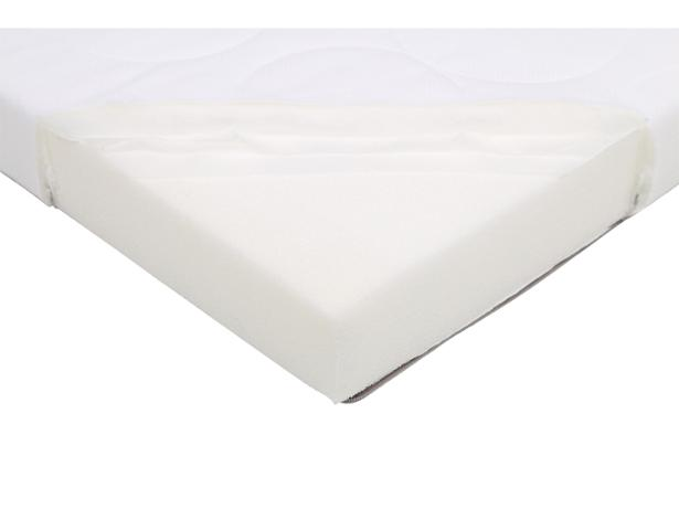 Ikea Skonast Cot Mattress Review Which