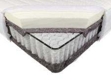 British Bed Company The Memory Ortho 2000
