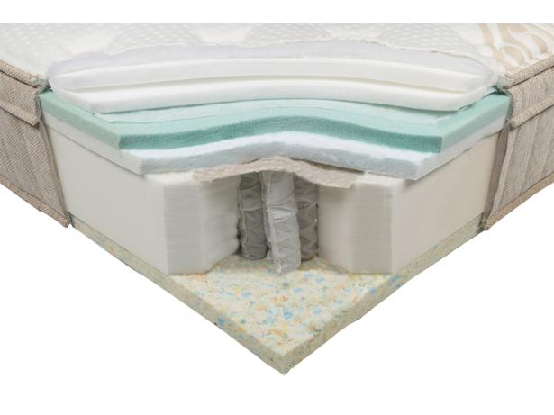bensons for beds igel pegasus mattress review which. Black Bedroom Furniture Sets. Home Design Ideas
