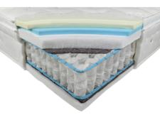 Happy Beds Anti bed bug 1500 pocket sprung memory latex and reflex foam pillow top mattress