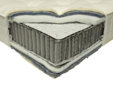 Dreams Insignia Bedgebury Pocket Sprung Mattress