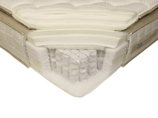 Memory Foam Mattresses - Which?
