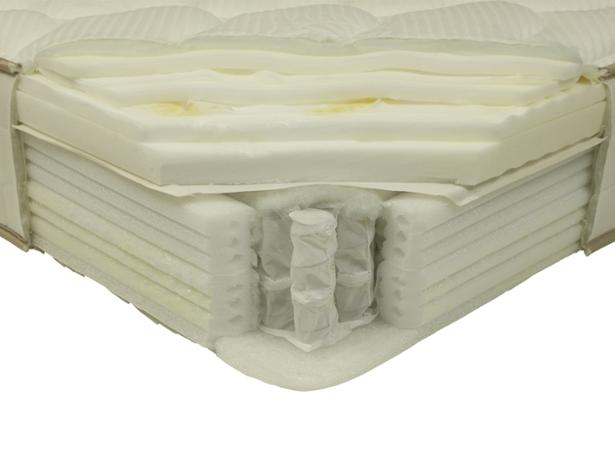 Sealy Napoli 1400 Mattress Review Which