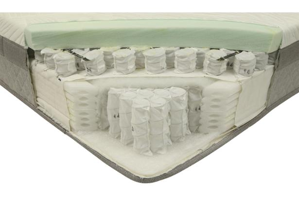 makeover sealy reviews posturepedic review mattress bedroom hybrid